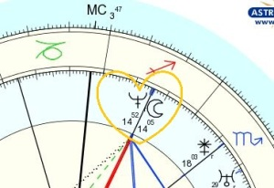 Neptune (9th house) and Moon (8th house) conjunction in Sagittarius.