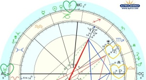 Transiting Uranus Conjunct Ascendant.  Transiting Pluto Square Natal Pluto.  Transiting Pluto Square Ascendant and Transiting Uranus.  Natal Uranus in Scorpio.